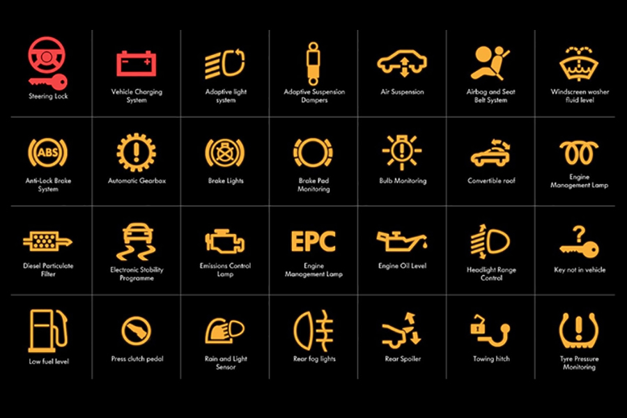 car dashboard light symbols. Black Bedroom Furniture Sets. Home Design Ideas